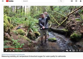 Peter Matzka YouTube Channel